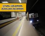 İstanbul'da inşaatı devam eden 17 metro hattı ne zaman açılacak?