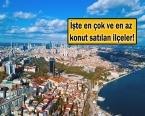 İstanbul'da 5 ayda 78 bin konut satıldı!