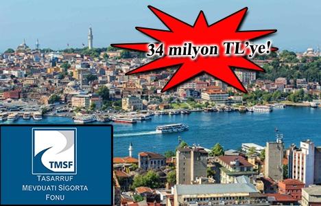 TMSF İstanbul ve