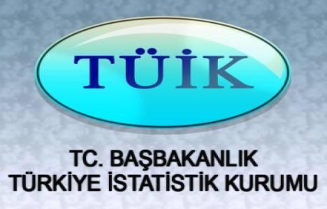 Türkiye'de en