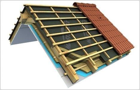 Çatılar yüzde 26 enerji tasarrufu sağlıyor!