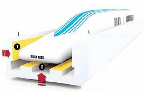 Japonya'nın yeni tren projesi 500 kilometre hıza ulaşabiliyor!