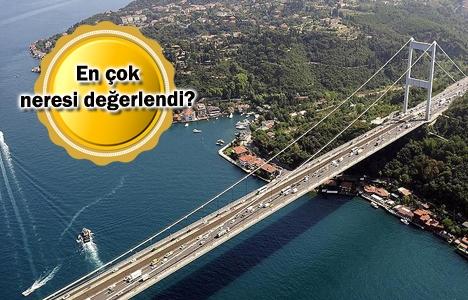İstanbul'da gayrimenkul 10