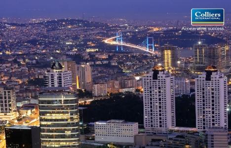 Türkiye Gayrimenkul Piyasası