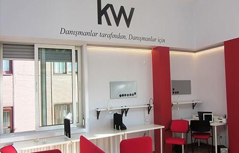Keller Williams, Türkiye'de