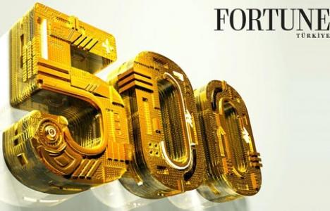 Fortune 500 Türkiye