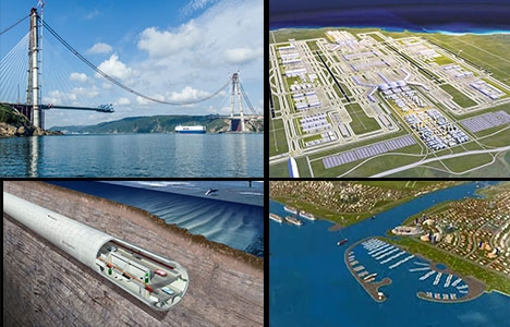 İstanbul'daki mega projeler