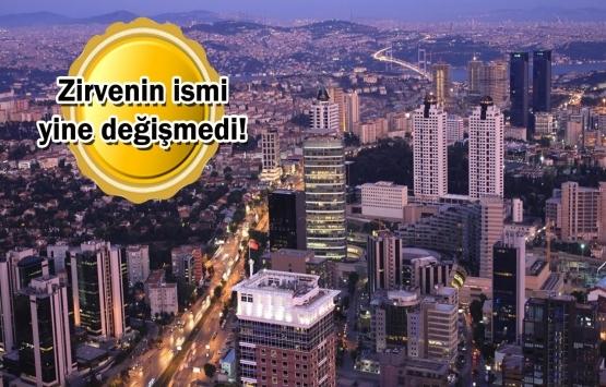 Türkiye'den en çok hangi ülke vatandaşları konut aldı?