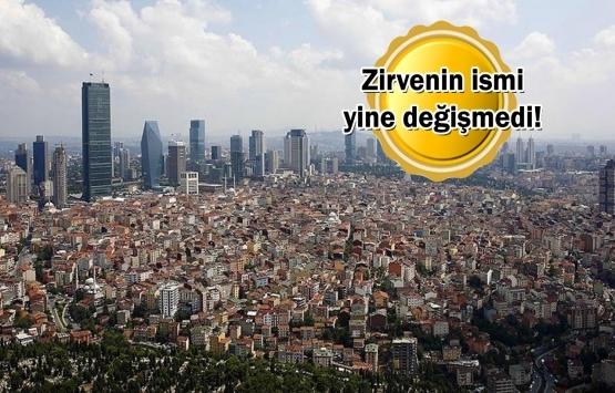 Türkiye'de en çok konut bu illerde satıldı!