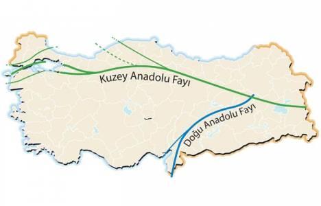 Kuzey Anadolu Fayı,