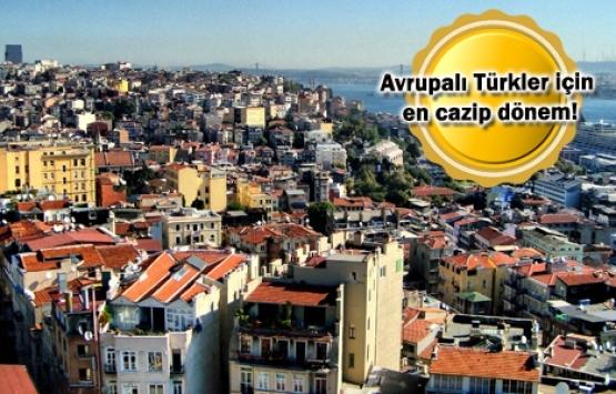 Şimdi İstanbul'da ev