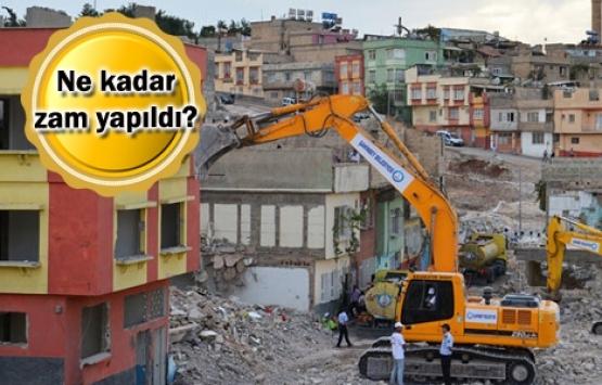 İstanbul kentsel dönüşüm kira yardımı 2019 ne kadar?