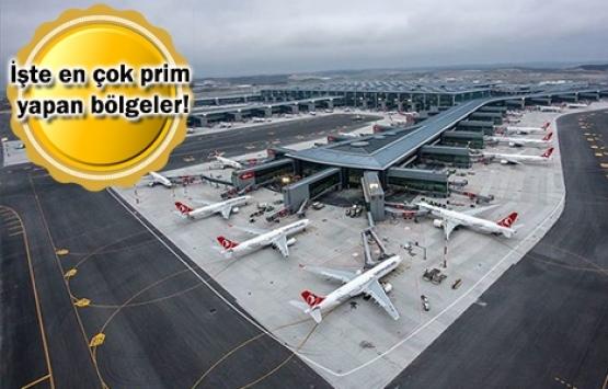 İstanbul Havalimanı konut fiyatlarını uçurdu!