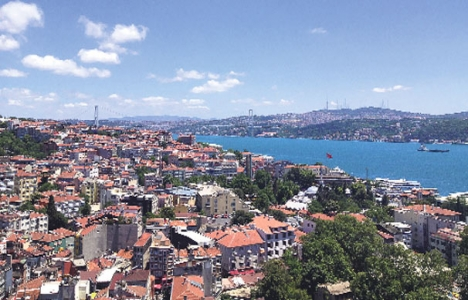 İstanbul'daki konut profili