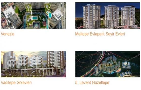 Türkiye İçin Kazanç Vakti kampanyasına KİPTAŞ 4 proje ile katıldı!
