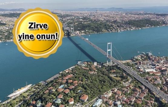 İstanbul'da en çok konut satılan ilçe hangisi?