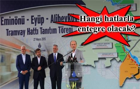 Eminönü-Eyüp-Alibeyköy Tramvay Hattı