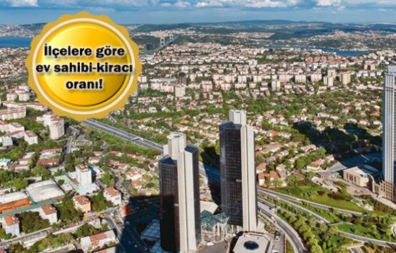 İstanbul'da kiracılar merkezde