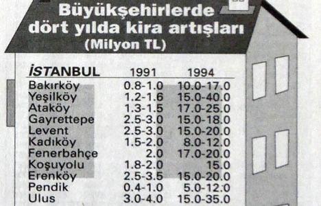 1994 yılında büyükşehirlerde