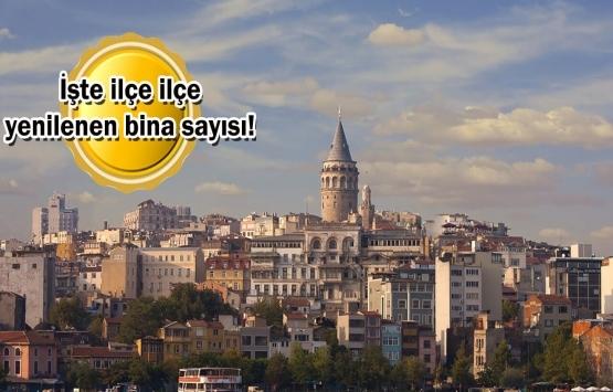 İstanbul'da kentsel dönüşümle hangi ilçede kaç bina yenilendi?
