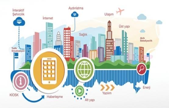 Dijital Şehircilik Zirvesi