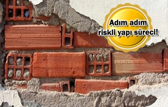 Riskli yapılar için