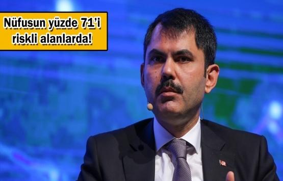 Türkiye'nin yüzde 66'sı deprem riski altında!