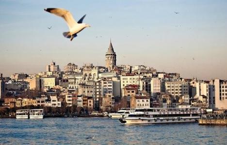 İstanbul Defterdarlığı 7