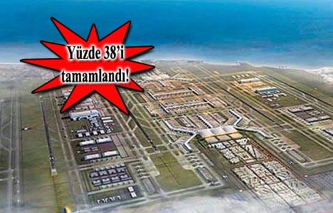 3. Havalimanı 2018'in