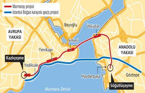 Marmaray istasyonları!