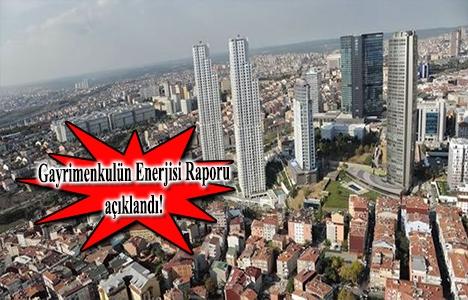 İstanbul'da kentsel dönüşüm