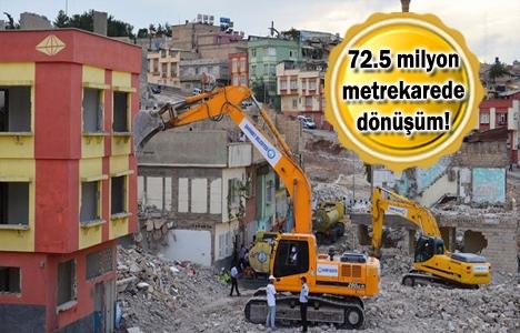 Türkiye genelinde riskli yapılar yenileniyor!