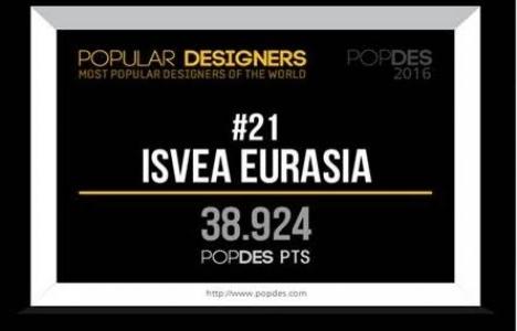 ISVEA, POPDES listesinde bu yıl 21. sırada yer aldı!