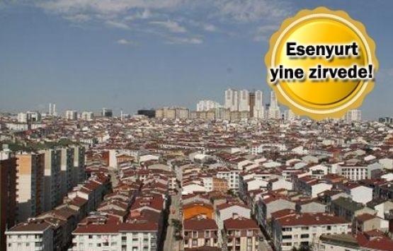 Esenyurt'ta 2019 Mayıs'ta 2 bin 476 konut satıldı!
