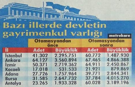 2002 yılında İstanbul'un yüzde 28'i devlete ait!
