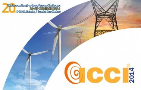 Enerji sektörü ICCI