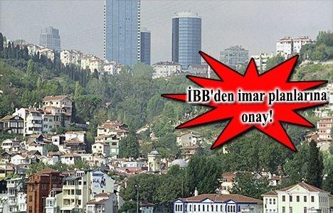 Maltepe, Beşiktaş, Ataşehir