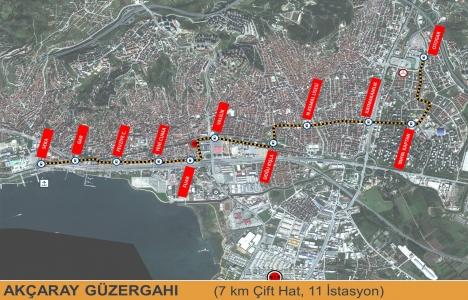 Kocaeli'deki tramvay, gayrimenkul