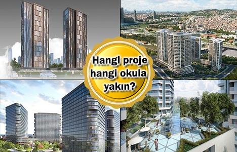 kadıköy konut projeleri