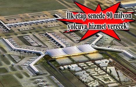 3. havalimanı 29