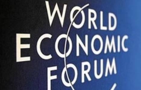 Dünya Ekonomik Forumu