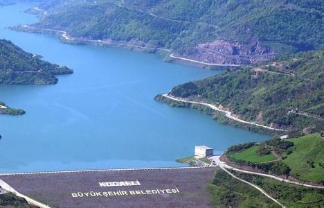 Yuvacık Barajı doluluk