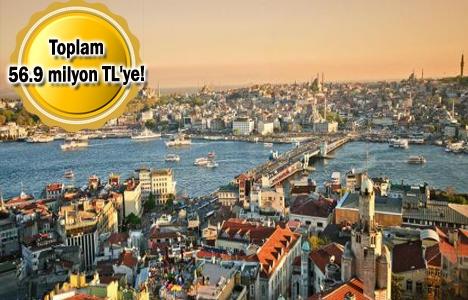 İstanbul Defterdarlığı'ndan 3 ilçede satılık 4 gayrimenkul!