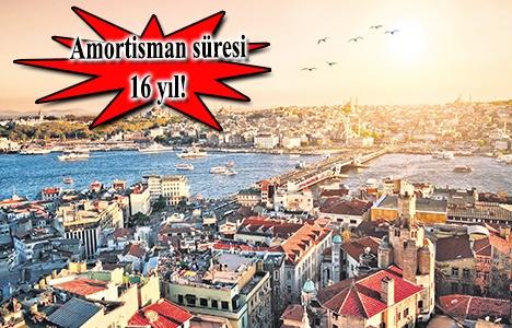 İstanbul'da kiralık ve