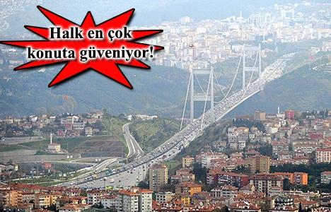 Türkiye'deki konut fiyatları