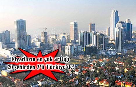 İstanbul konut fiyat