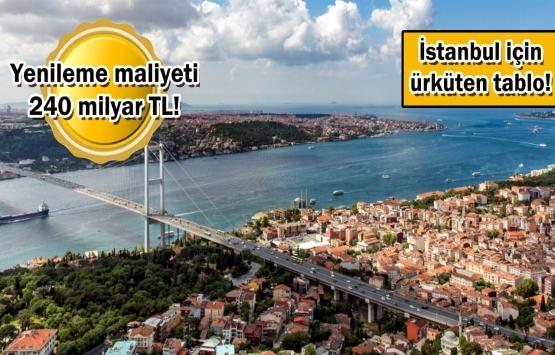 İstanbul'da riskli bina sayısı 150 bin! Yenilenmesi için süre yetmeyebilir!