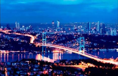 Uluslararası Smart City