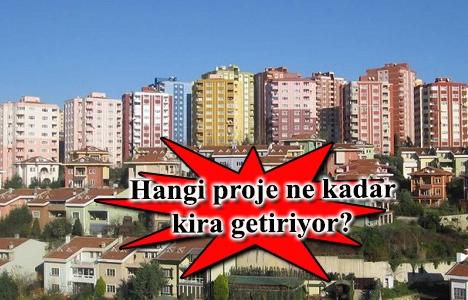 Başakşehir ve Kayaşehir'de