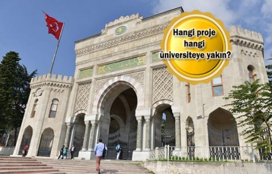 Türkiye'nin en iyi